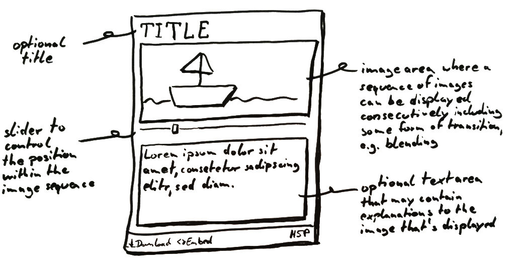 Sketch zu einem möglichen H5P-Inhaltstyp namens Agamotto